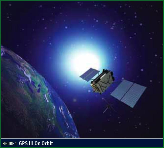 Chương trình GPS III (Phần 1)