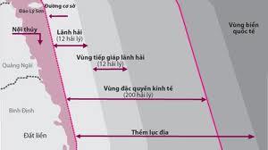 Đường biên giới trên biển theo đúng luật pháp quốc tế