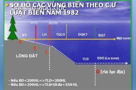 Một số câu hỏi - đáp về biển, đảo Việt Nam