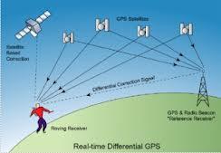 Quy hoạch mạng lưới GPS tại Việt Nam